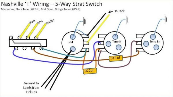 Diagram Jimmie Vaughan Fender Stratocaster Wiring Diagram Full Version Hd Quality Wiring Diagram Pvdiagramsaladai Cascinapraie It